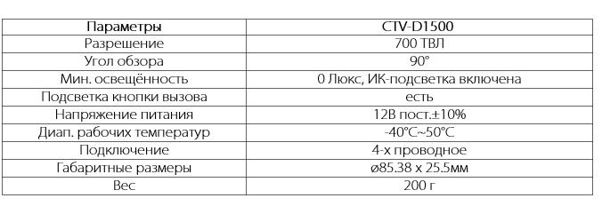 цветная вызывная панель CTV-D1500